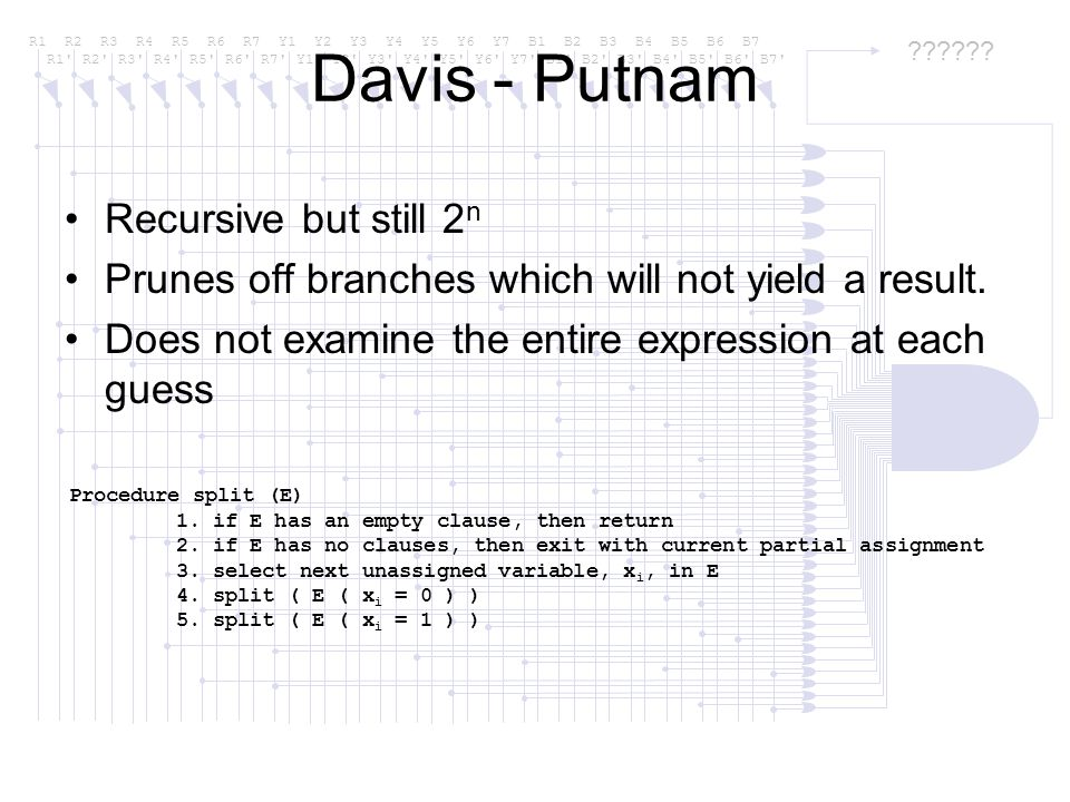 Davis - Putnam Recursive but still 2n