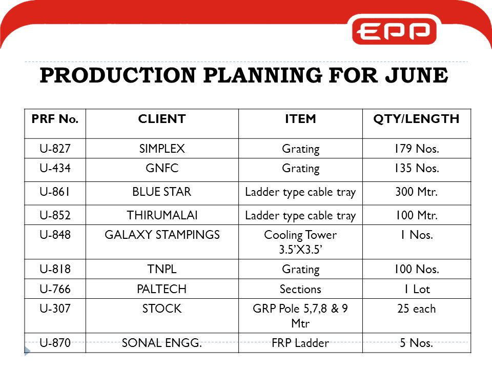 PRODUCTION PLANNING FOR JUNE