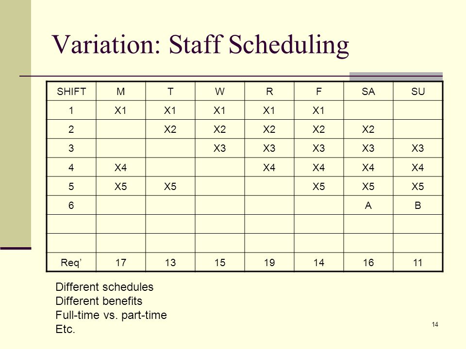 Variation: Staff Scheduling