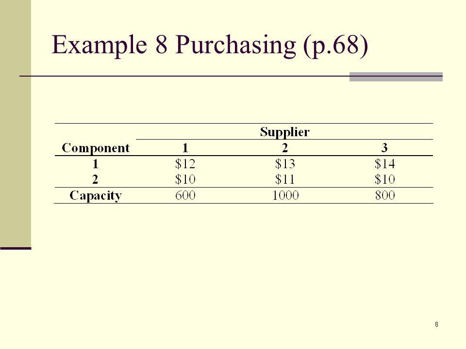 Example 8 Purchasing (p.68)