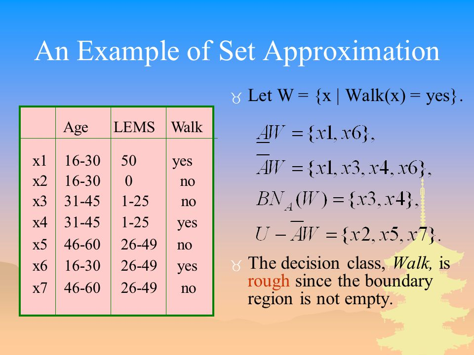 An Example of Set Approximation