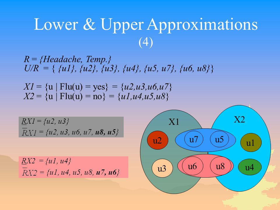 Lower & Upper Approximations (4)