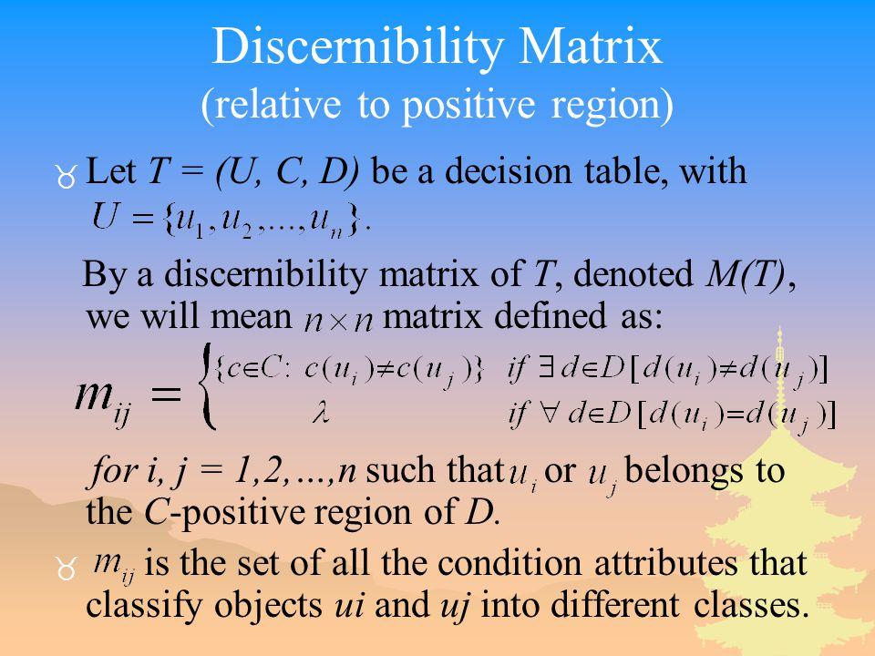 Discernibility Matrix (relative to positive region)