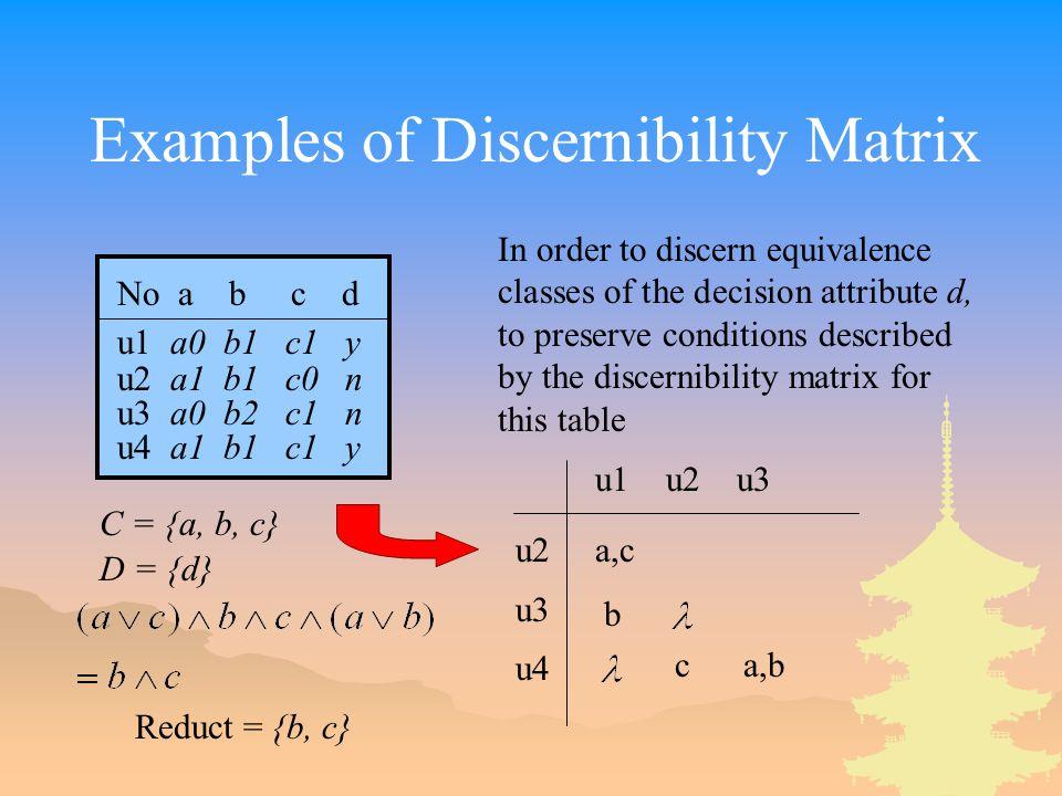 Examples of Discernibility Matrix