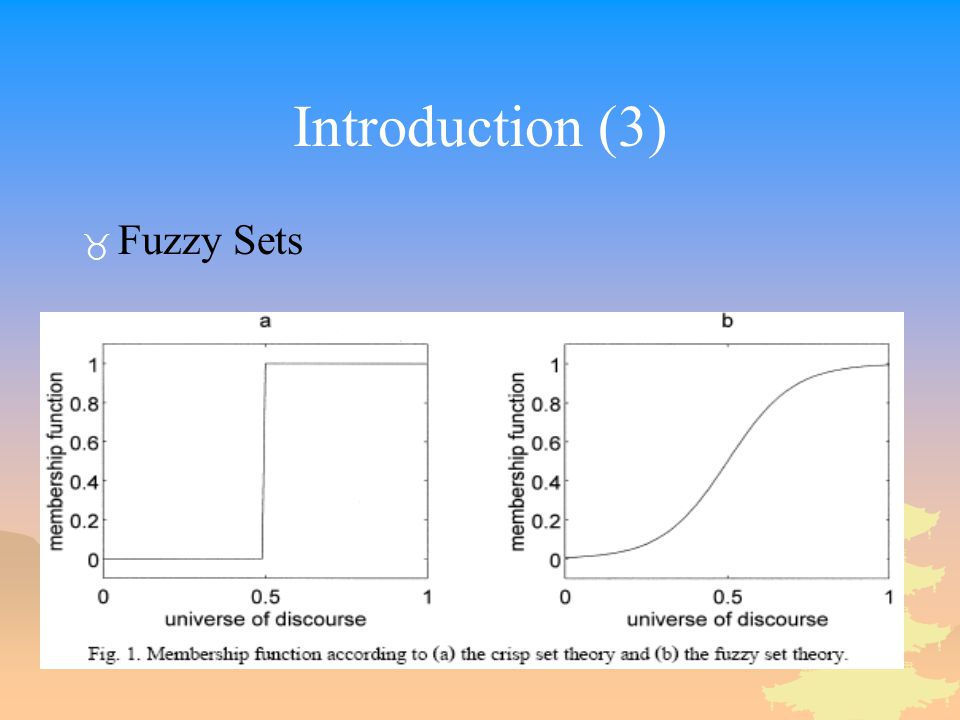 Introduction (3) Fuzzy Sets