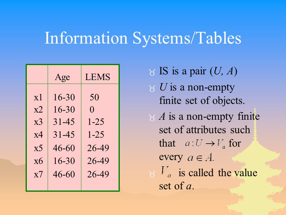 Information Systems/Tables