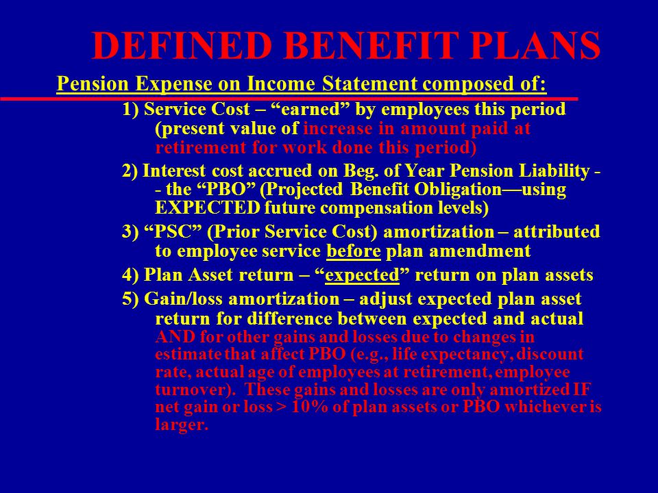 DEFINED BENEFIT PLANS Pension Expense on Income Statement composed of: