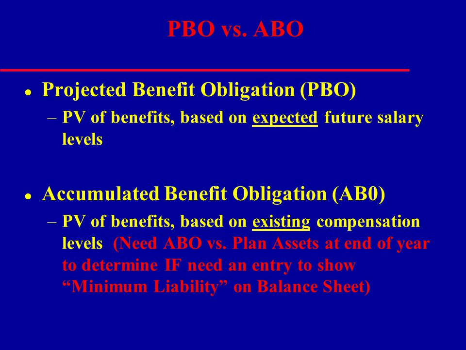 PBO vs. ABO Projected Benefit Obligation (PBO)
