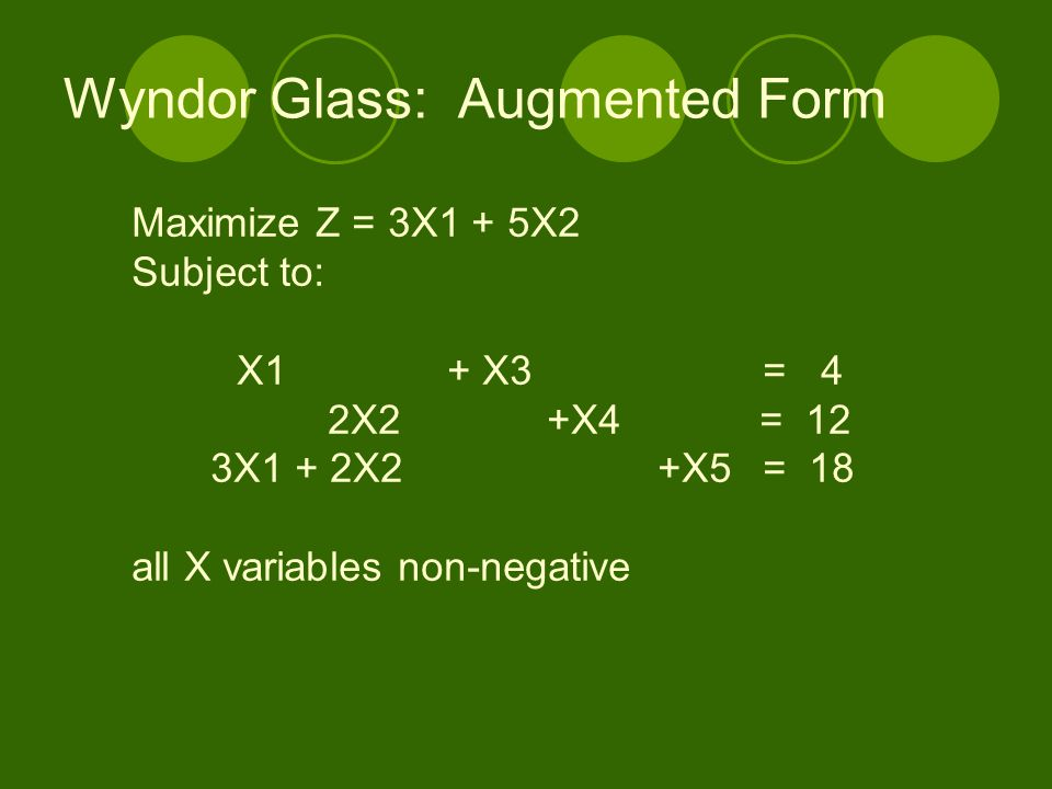 Wyndor Glass: Augmented Form