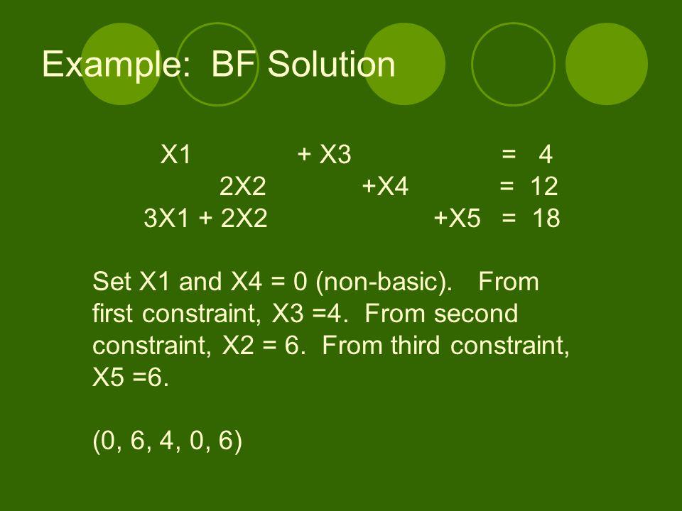 Example: BF Solution X1 + X3 = 4 2X2 +X4 = 12 3X1 + 2X2 +X5 = 18