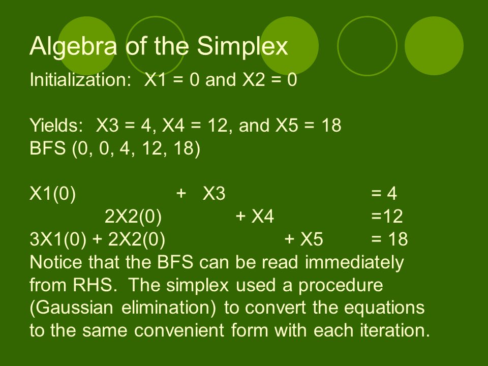 Algebra of the Simplex Initialization: X1 = 0 and X2 = 0
