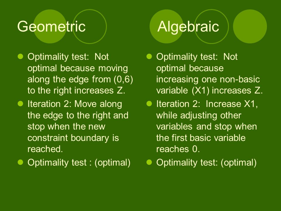 Geometric Algebraic Optimality test: Not optimal because moving along the edge from (0,6) to the right increases Z.