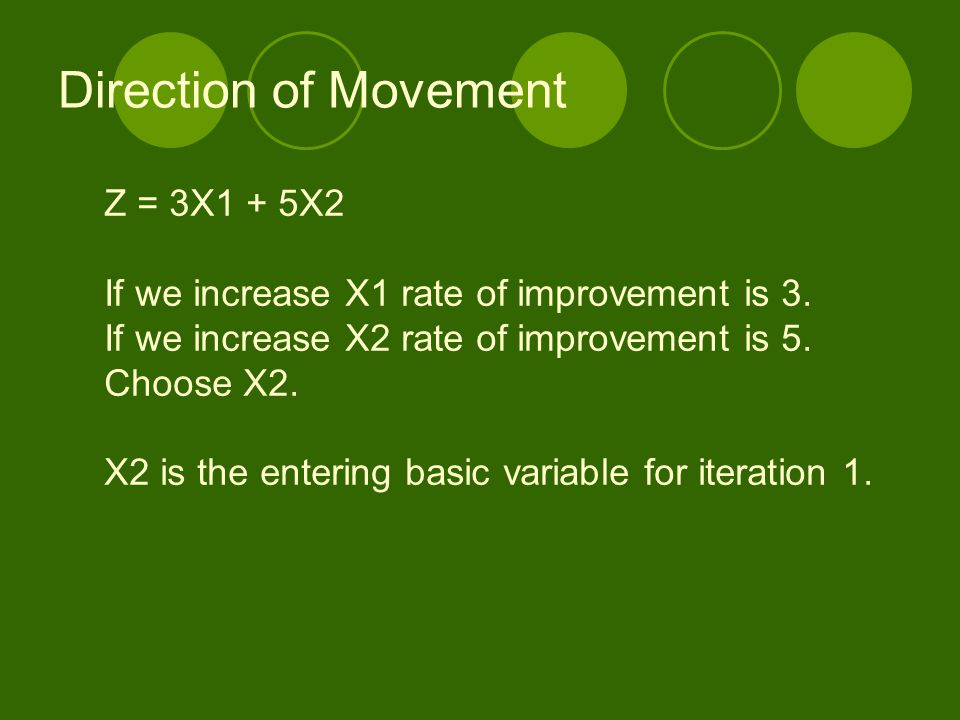 Direction of Movement Z = 3X1 + 5X2