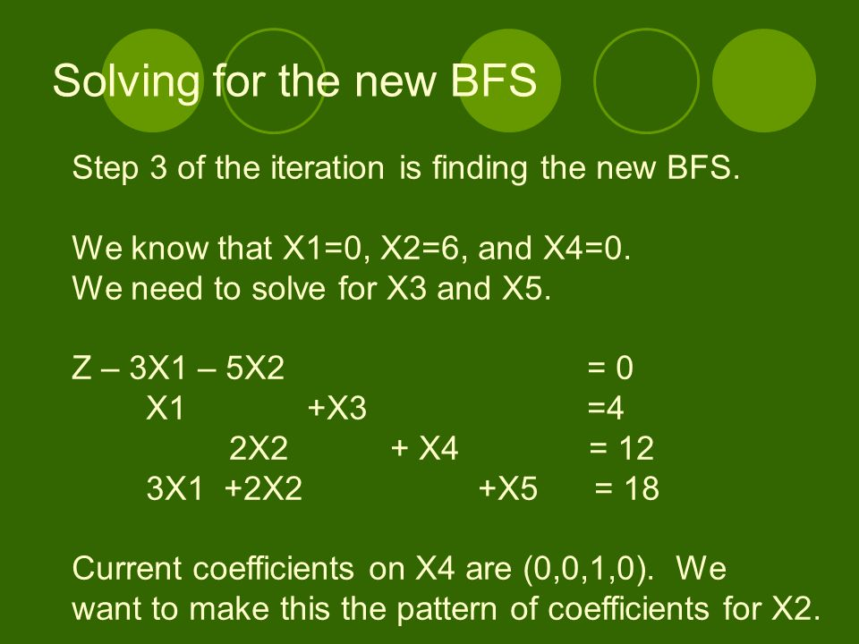 Solving for the new BFS Step 3 of the iteration is finding the new BFS. We know that X1=0, X2=6, and X4=0.