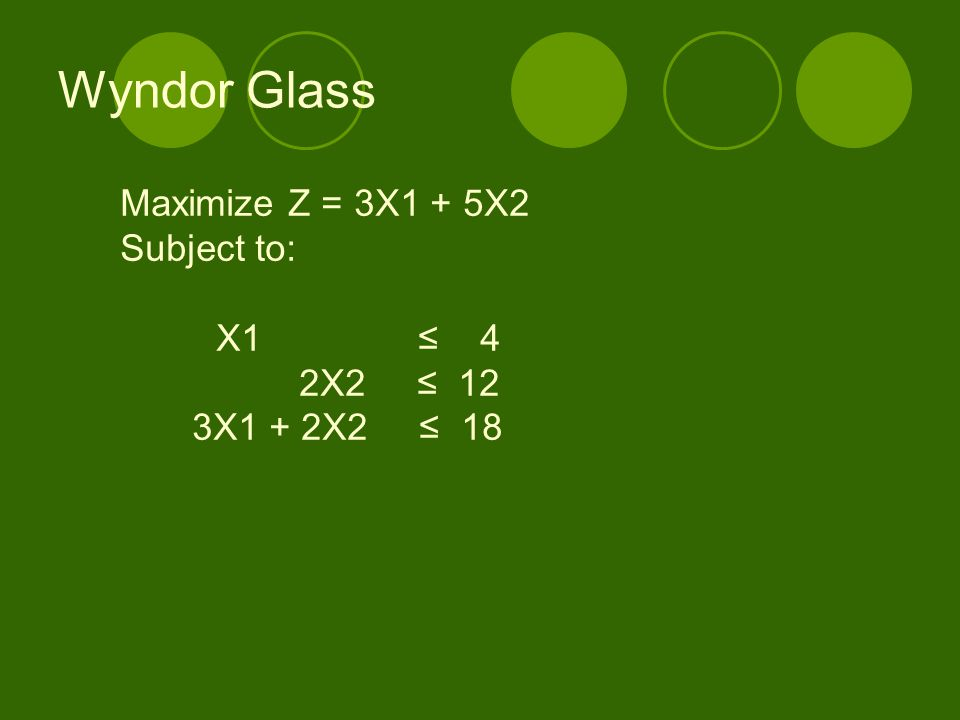 Wyndor Glass Maximize Z = 3X1 + 5X2 Subject to: X1 ≤ 4 2X2 ≤ 12