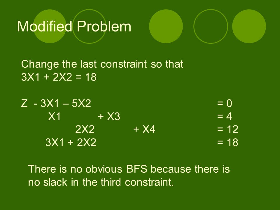 Modified Problem Change the last constraint so that 3X1 + 2X2 = 18