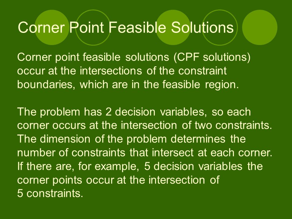 Corner Point Feasible Solutions
