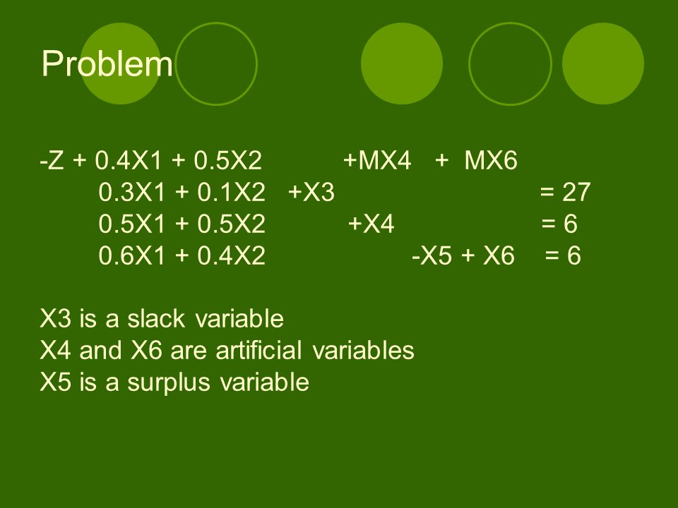 Problem -Z + 0.4X1 + 0.5X2 +MX4 + MX6 0.3X1 + 0.1X2 +X3 = 27