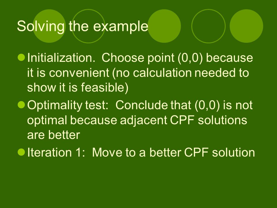 Solving the example Initialization. Choose point (0,0) because it is convenient (no calculation needed to show it is feasible)