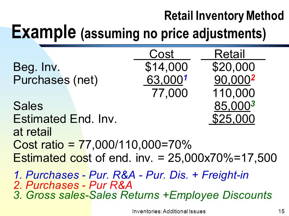 Retail Inventory Method Example (assuming no price adjustments)