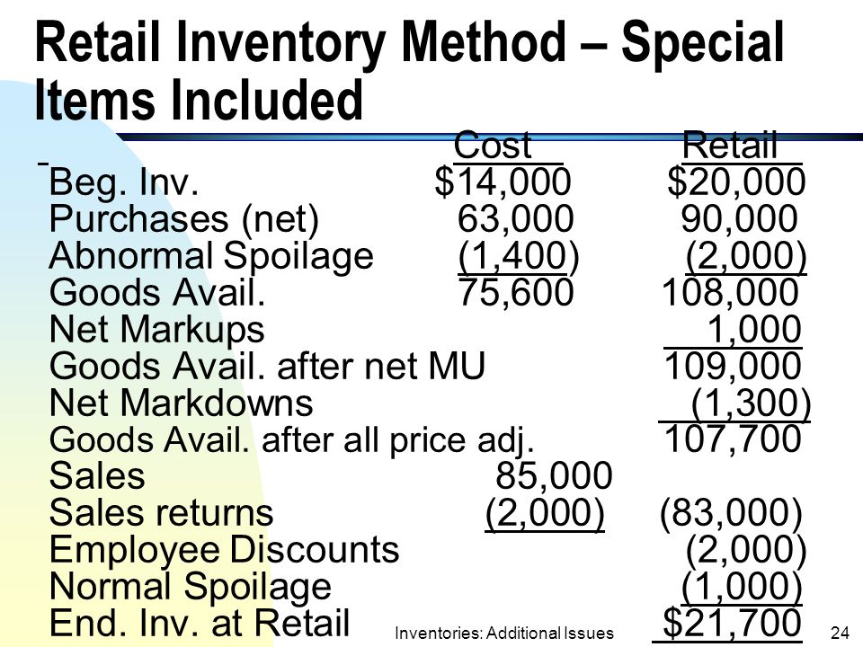 Retail Inventory Method – Special Items Included