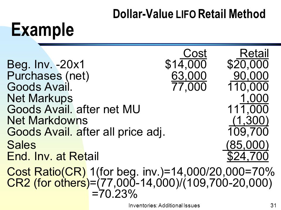 Dollar-Value LIFO Retail Method Example