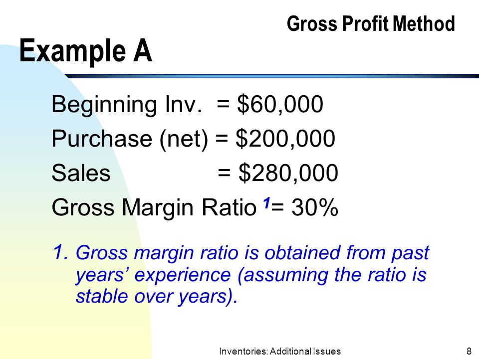 Gross Profit Method Example A
