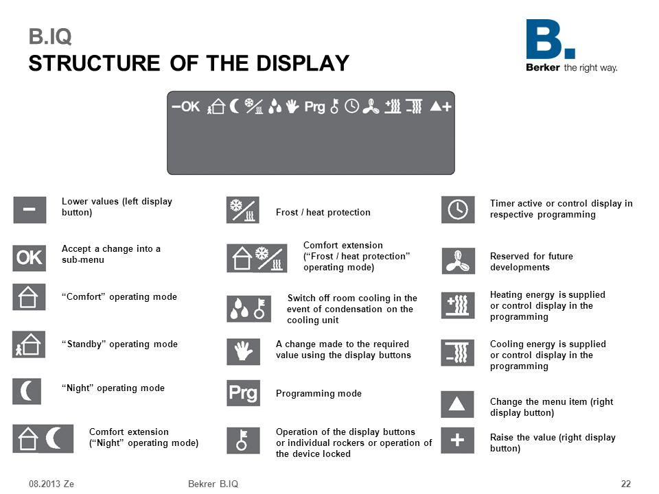B.IQ STRUCTURE OF THE DISPLAY