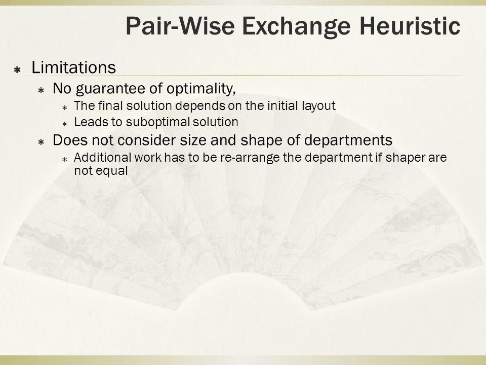 Pair-Wise Exchange Heuristic