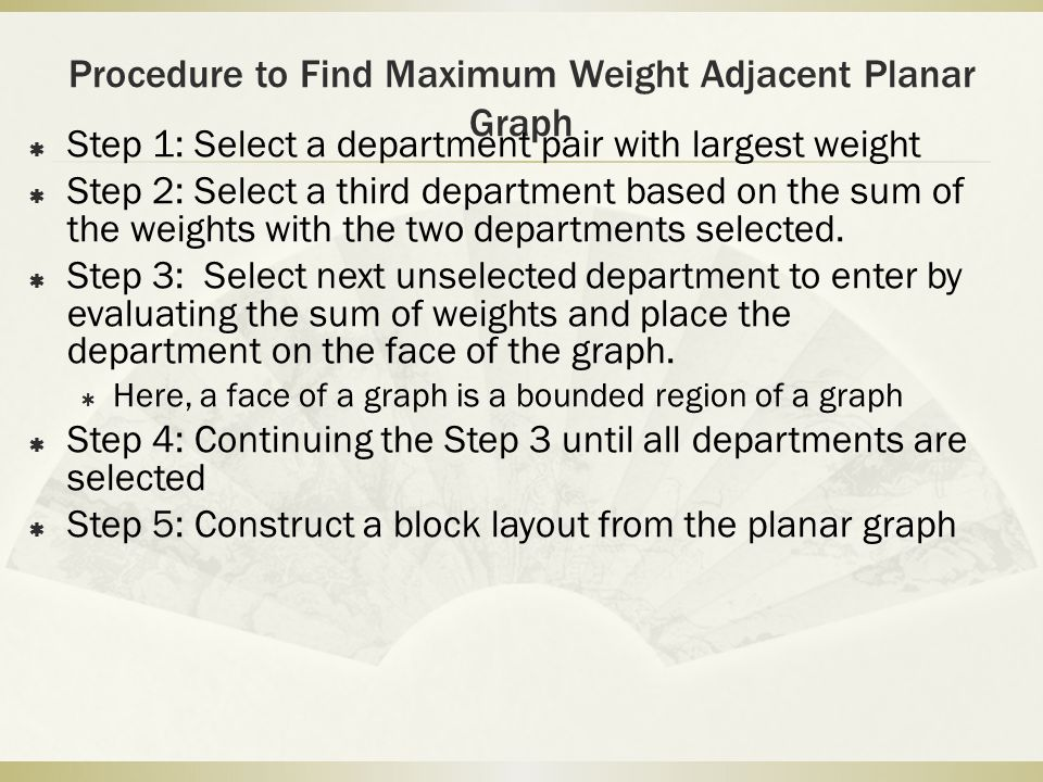 Procedure to Find Maximum Weight Adjacent Planar Graph