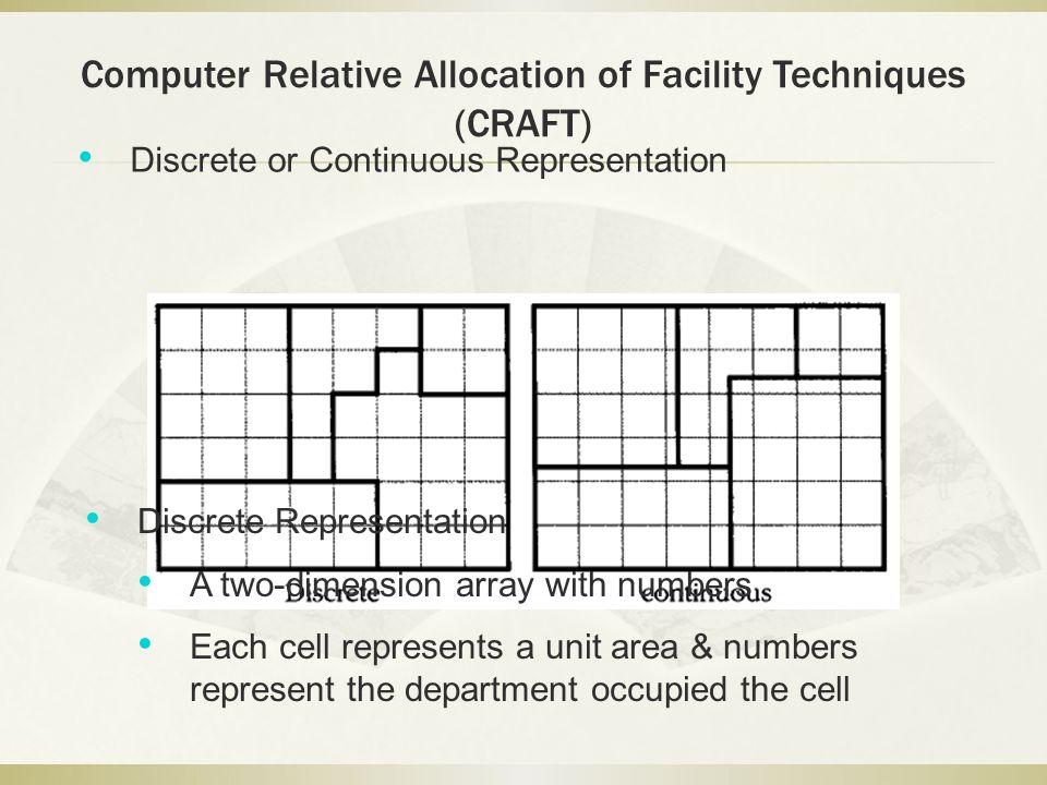 Computer Relative Allocation of Facility Techniques (CRAFT)
