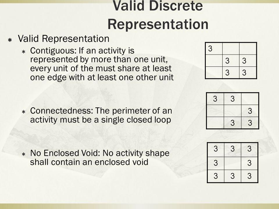 Valid Discrete Representation