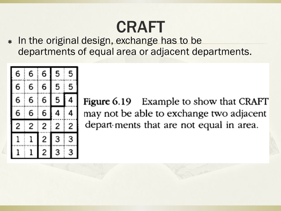 CRAFT In the original design, exchange has to be departments of equal area or adjacent departments.