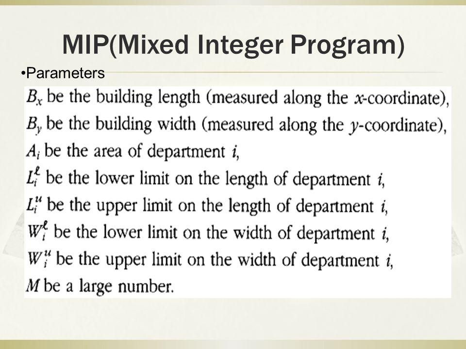 MIP(Mixed Integer Program)