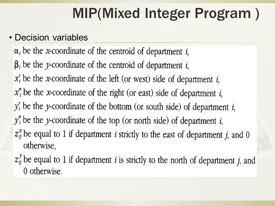 MIP(Mixed Integer Program )