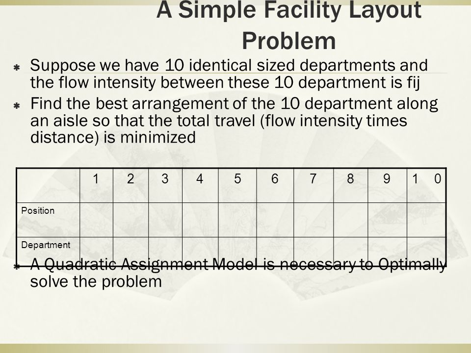 A Simple Facility Layout Problem