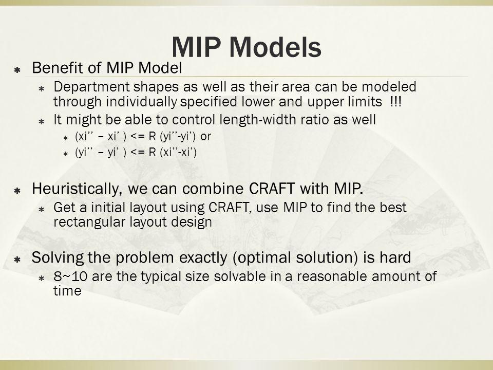 MIP Models Benefit of MIP Model
