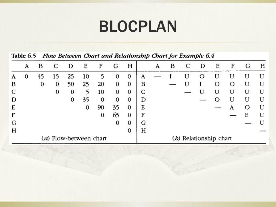 BLOCPLAN