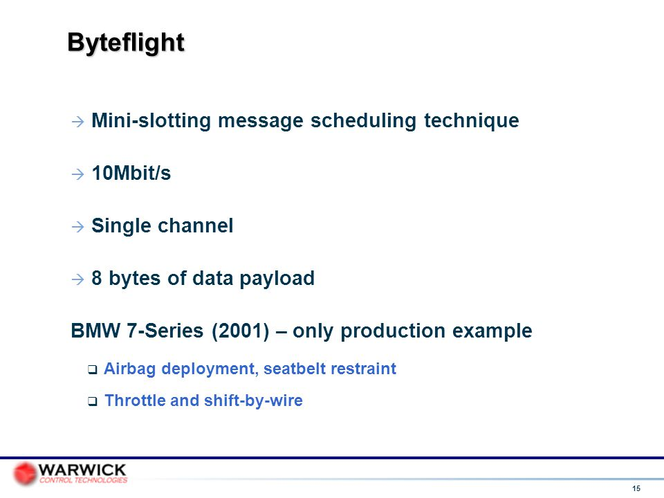 Byteflight Mini-slotting message scheduling technique 10Mbit/s