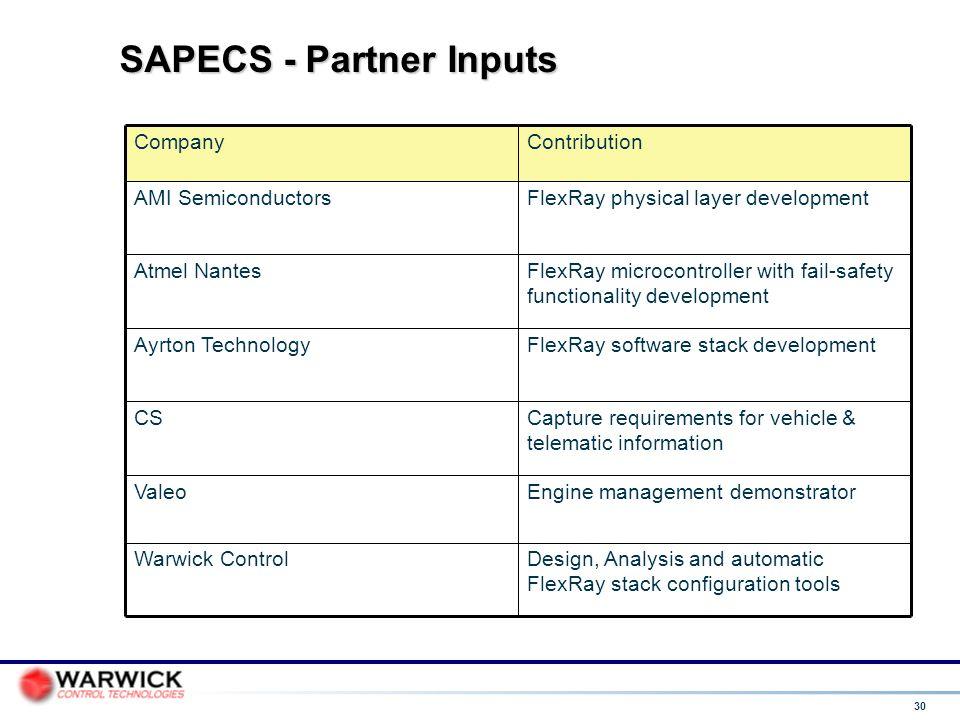SAPECS - Partner Inputs