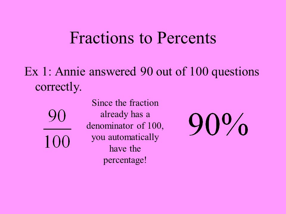 Fractions to Percents Ex 1: Annie answered 90 out of 100 questions correctly.