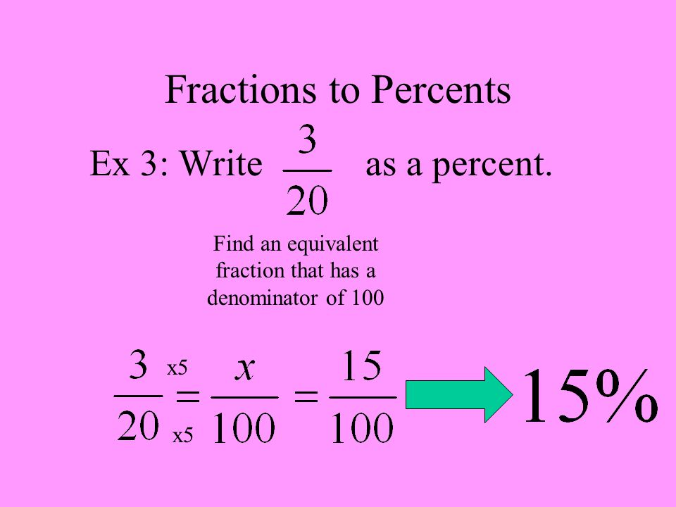 Find an equivalent fraction that has a denominator of 100