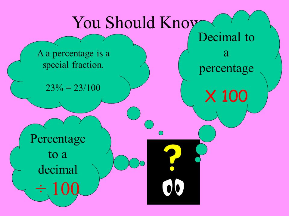 ÷ 100 You Should Know X 100 Decimal to a percentage