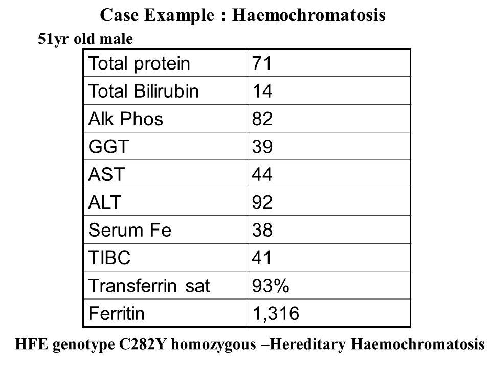 Case Example : Haemochromatosis Total protein 71 Total Bilirubin 14