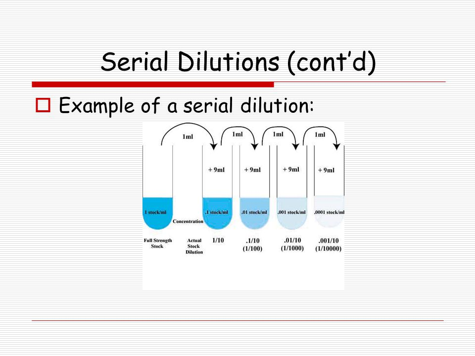 Serial Dilutions (cont'd)