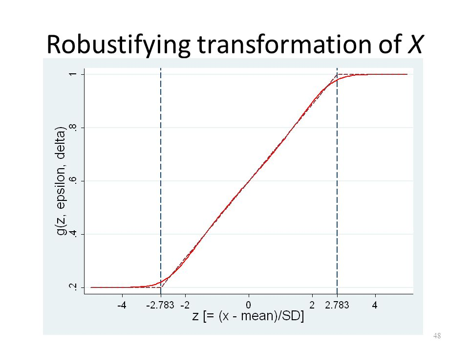 Robustifying transformation of X