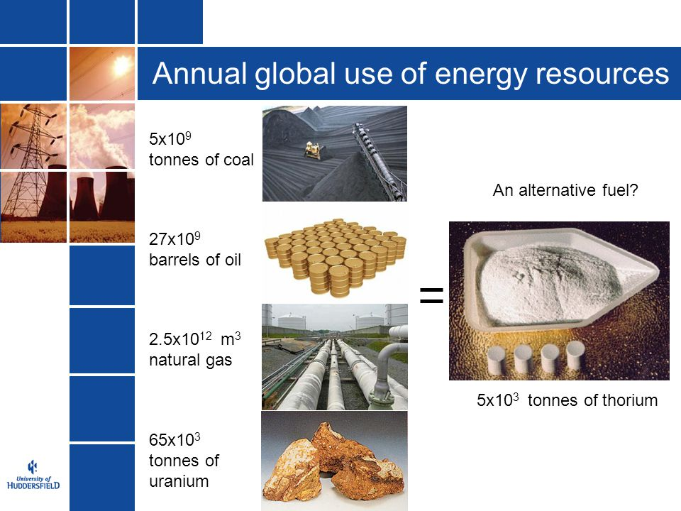 Annual global use of energy resources