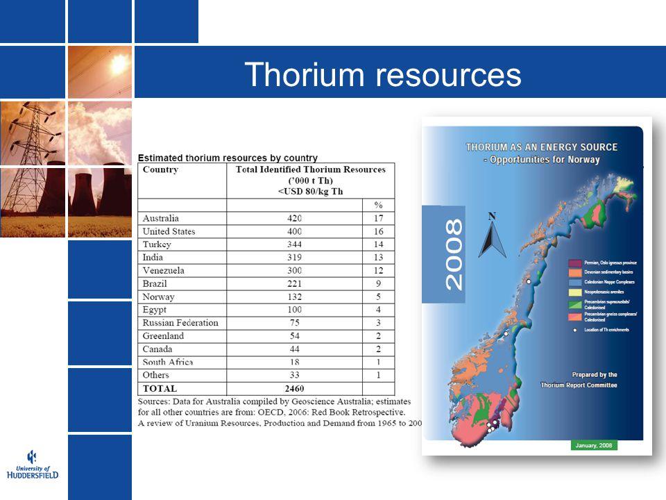 Thorium resources