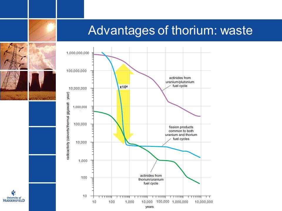 Advantages of thorium: waste