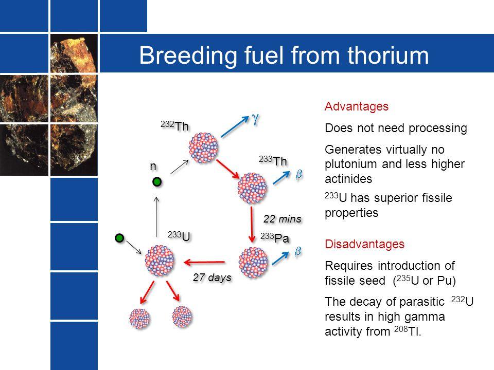 Breeding fuel from thorium